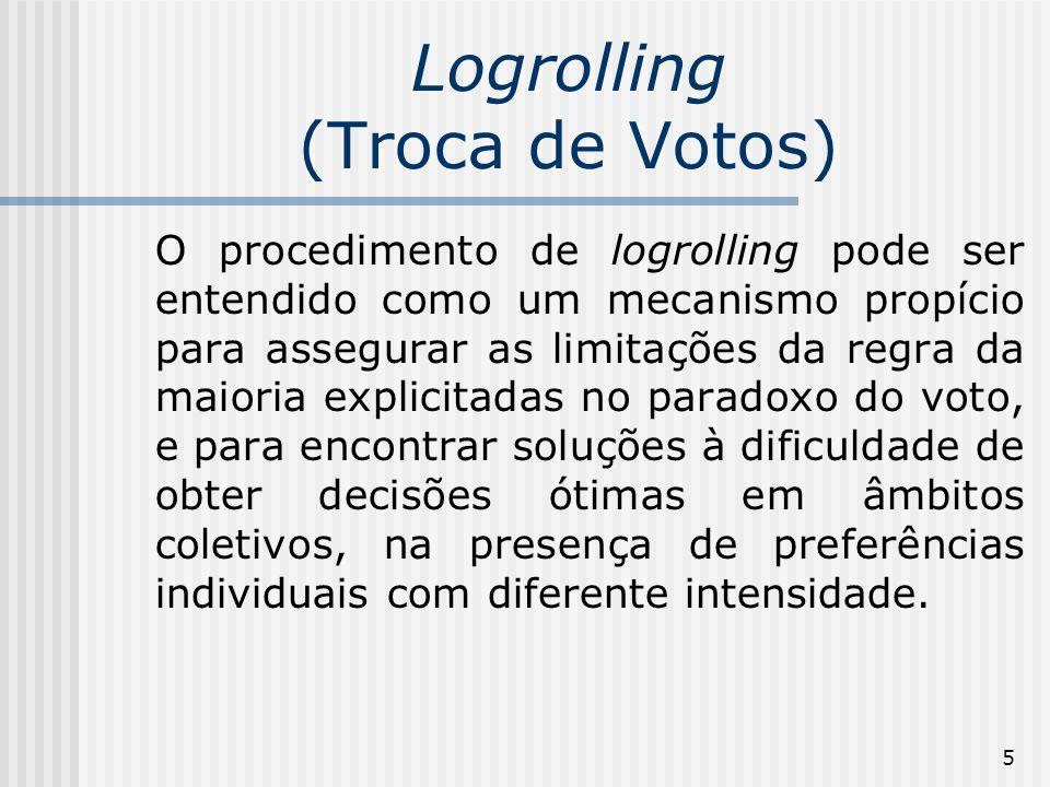 5 Logrolling (Troca de Votos) O procedimento de logrolling pode ser entendido como um mecanismo propício para assegurar as limitações da regra da maioria explicitadas no paradoxo do voto, e para encontrar soluções à dificuldade de obter decisões ótimas em âmbitos coletivos, na presença de preferências individuais com diferente intensidade.