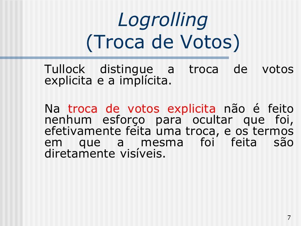7 Logrolling (Troca de Votos) Tullock distingue a troca de votos explicita e a implícita. Na troca de votos explicita não é feito nenhum esforço para