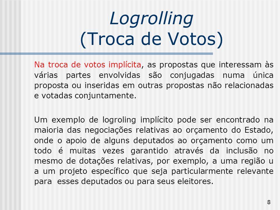 8 Logrolling (Troca de Votos) Na troca de votos implícita, as propostas que interessam às várias partes envolvidas são conjugadas numa única proposta