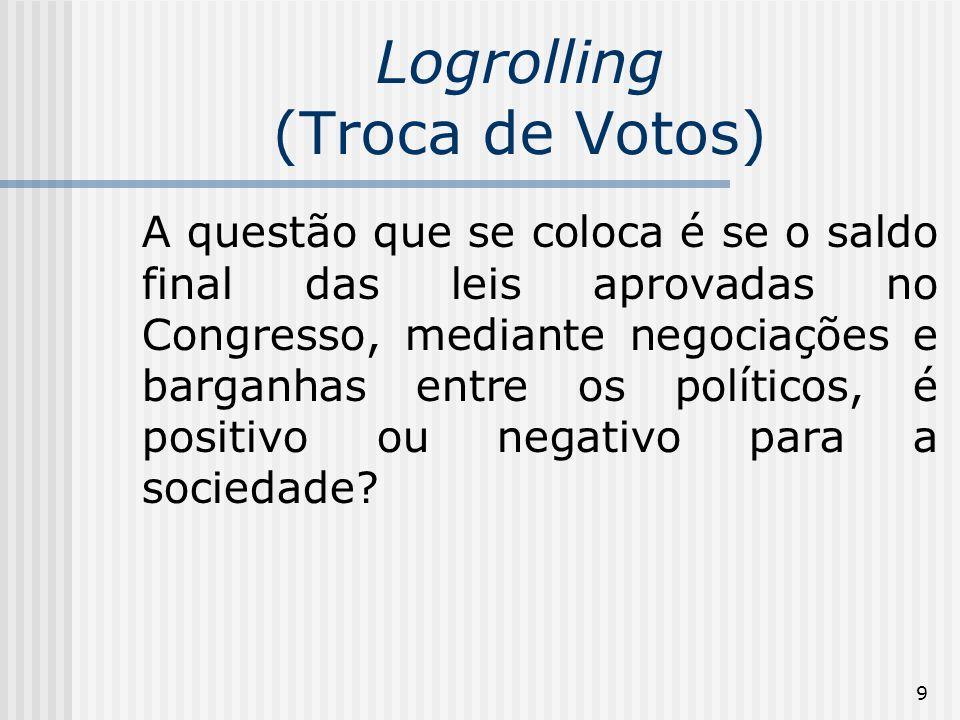 9 Logrolling (Troca de Votos) A questão que se coloca é se o saldo final das leis aprovadas no Congresso, mediante negociações e barganhas entre os políticos, é positivo ou negativo para a sociedade