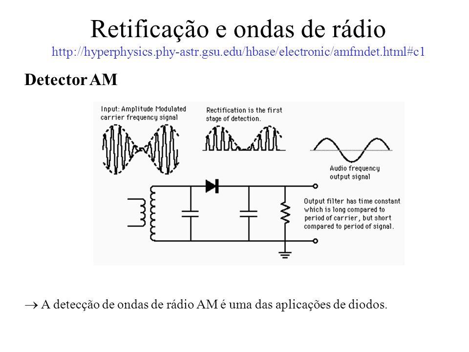 Retificação e ondas de rádio http://hyperphysics.phy-astr.gsu.edu/hbase/electronic/amfmdet.html#c1 A detecção de ondas de rádio AM é uma das aplicaçõe