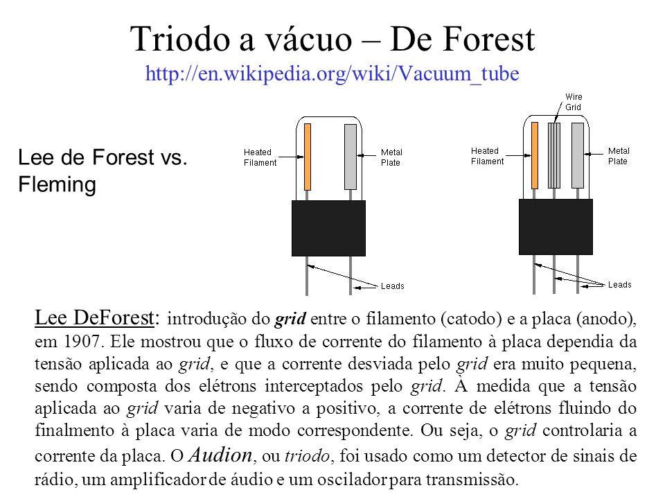 Triodo a vácuo – De Forest http://en.wikipedia.org/wiki/Vacuum_tube Lee DeForest: introdução do grid entre o filamento (catodo) e a placa (anodo), em