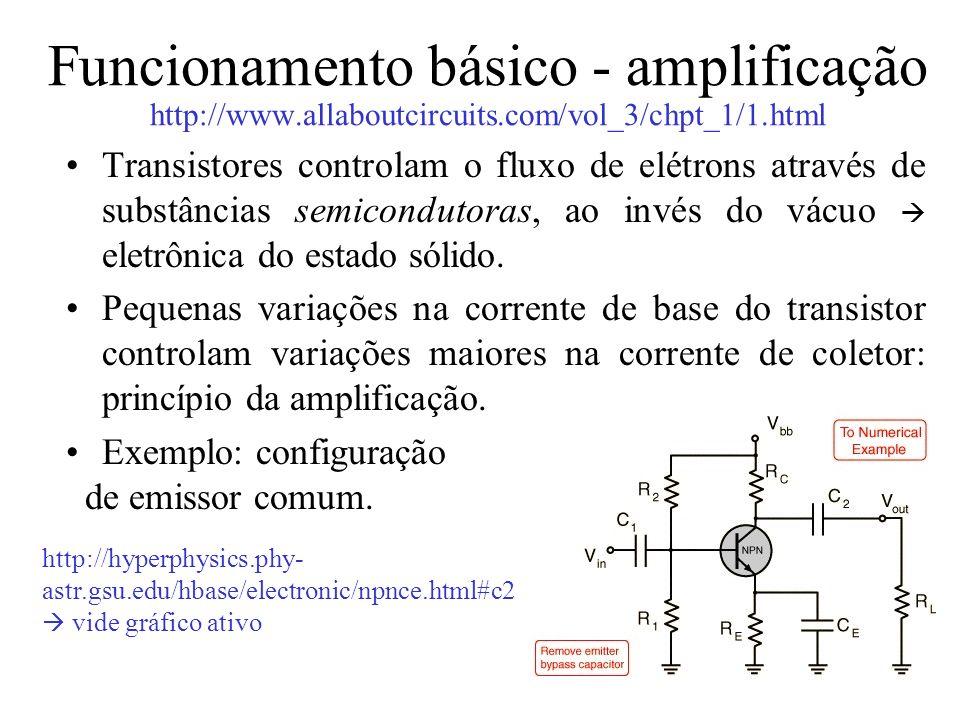 Funcionamento básico - amplificação http://www.allaboutcircuits.com/vol_3/chpt_1/1.html Transistores controlam o fluxo de elétrons através de substânc