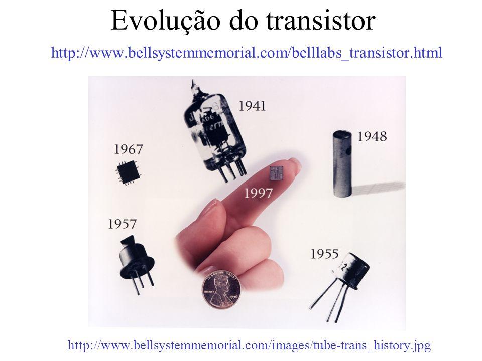 Evolução do transistor http://www.bellsystemmemorial.com/belllabs_transistor.html http://www.bellsystemmemorial.com/images/tube-trans_history.jpg
