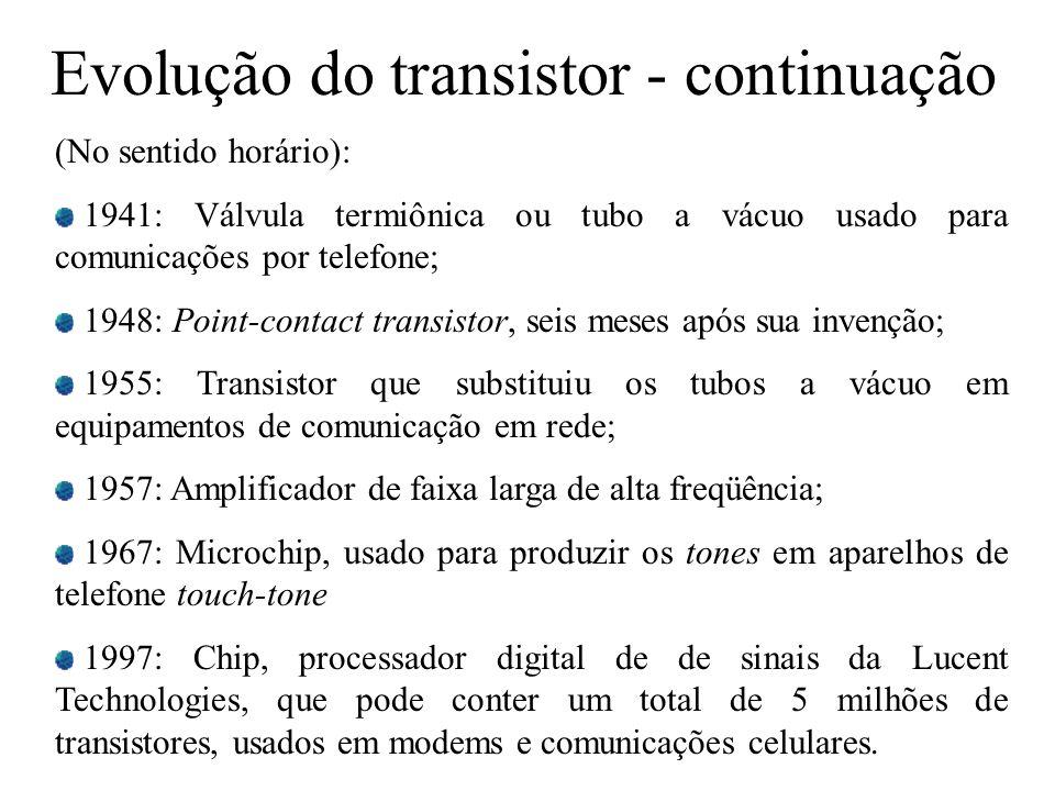 Evolução do transistor - continuação (No sentido horário): 1941: Válvula termiônica ou tubo a vácuo usado para comunicações por telefone; 1948: Point-