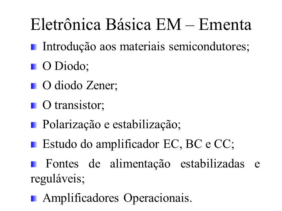 Eletrônica Básica EM – Ementa Introdução aos materiais semicondutores; O Diodo; O diodo Zener; O transistor; Polarização e estabilização; Estudo do am