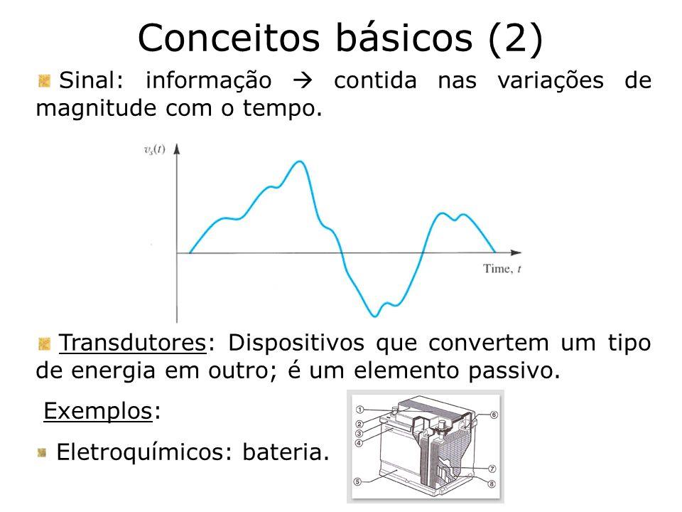 Sinal: informação contida nas variações de magnitude com o tempo. Transdutores: Dispositivos que convertem um tipo de energia em outro; é um elemento