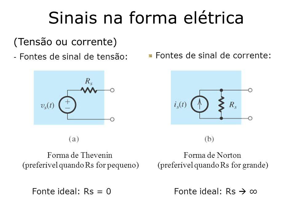 Sinais na forma elétrica (Tensão ou corrente) - Fontes de sinal de tensão: Forma de Thevenin (preferível quando Rs for pequeno) Fontes de sinal de cor