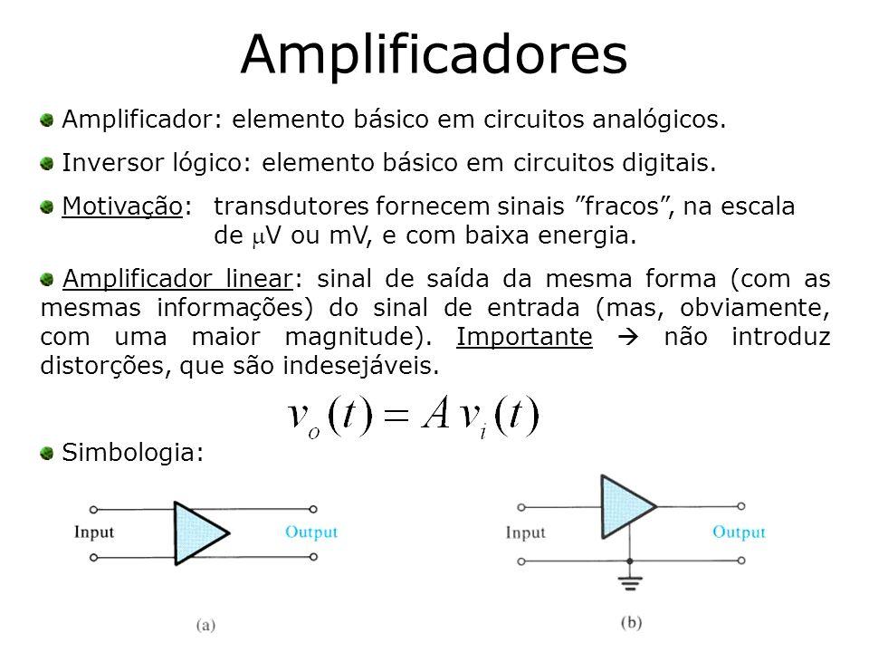 Amplificadores Amplificador: elemento básico em circuitos analógicos. Inversor lógico: elemento básico em circuitos digitais. Motivação: transdutores