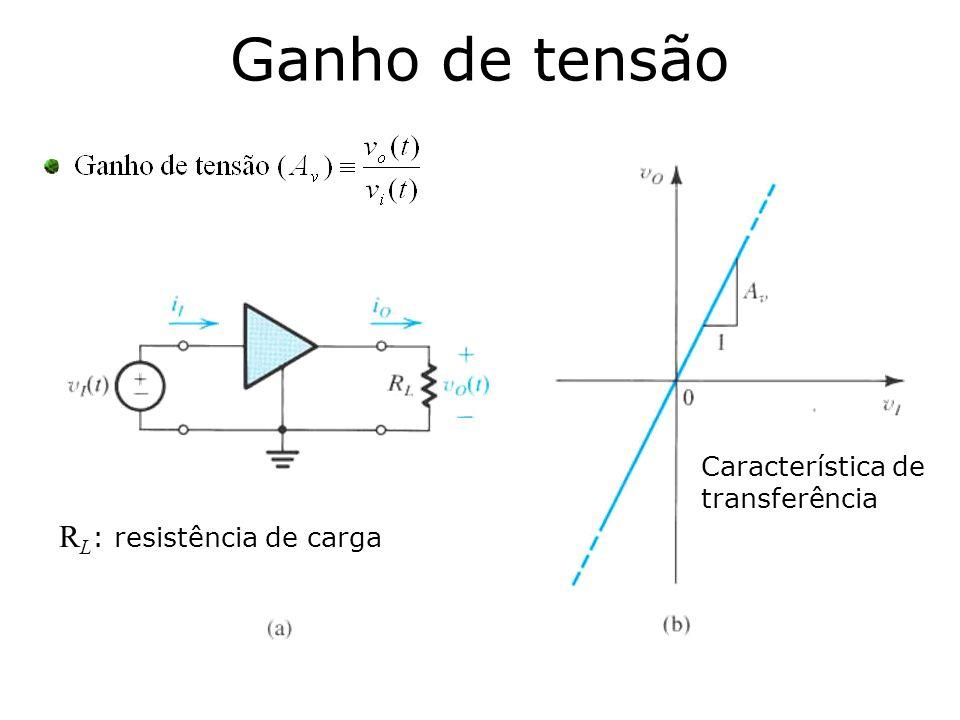 Ganho de tensão R L : resistência de carga Característica de transferência