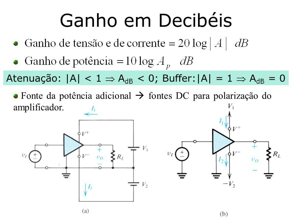 Ganho em Decibéis Fonte da potência adicional fontes DC para polarização do amplificador. Atenuação: |A| < 1 A dB < 0; Buffer:|A| = 1 A dB = 0