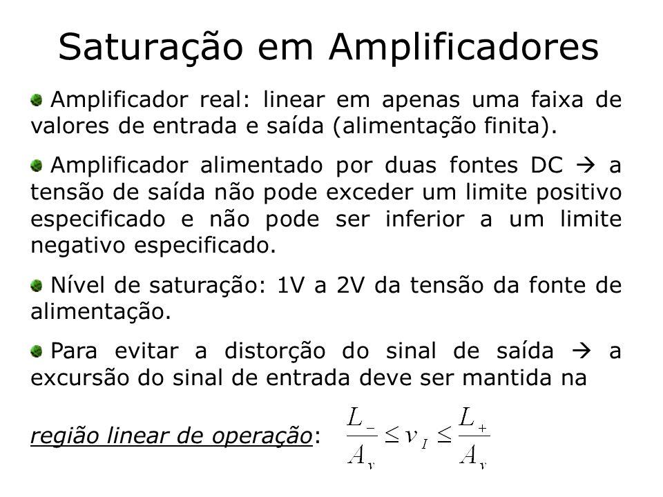 Saturação em Amplificadores Amplificador real: linear em apenas uma faixa de valores de entrada e saída (alimentação finita). Amplificador alimentado