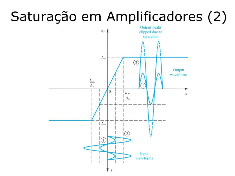 Saturação em Amplificadores (2)