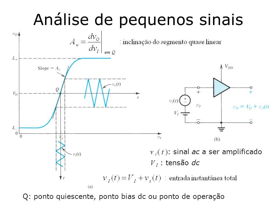 Análise de pequenos sinais Q: ponto quiescente, ponto bias dc ou ponto de operação v i ( t ) : sinal ac a ser amplificado V I : tensão dc