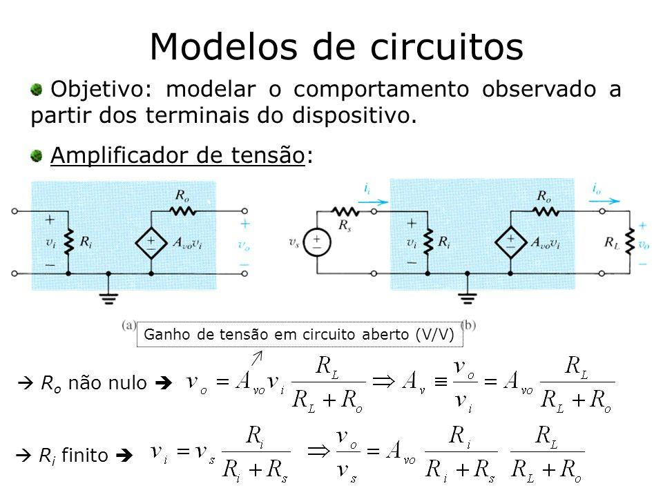 Modelos de circuitos Objetivo: modelar o comportamento observado a partir dos terminais do dispositivo. Amplificador de tensão: R o não nulo Ganho de