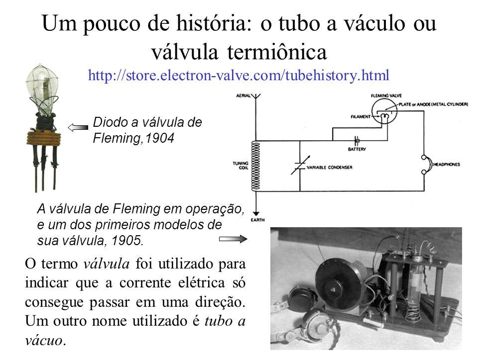 Um pouco de história: o tubo a váculo ou válvula termiônica http://store.electron-valve.com/tubehistory.html O termo válvula foi utilizado para indica