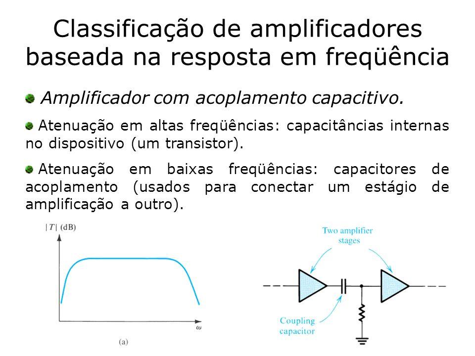 Classificação de amplificadores baseada na resposta em freqüência Amplificador com acoplamento capacitivo. Atenuação em altas freqüências: capacitânci