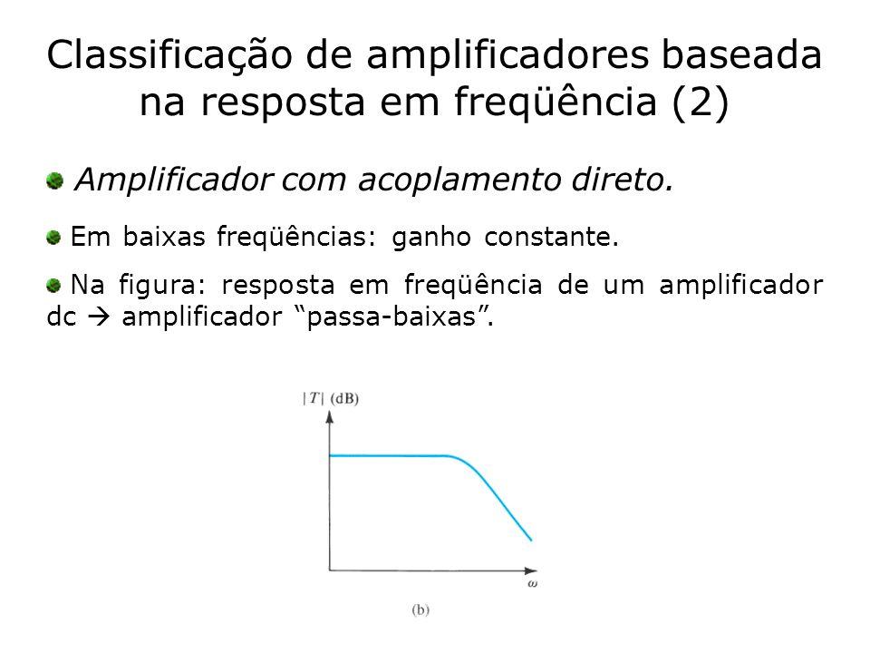 Classificação de amplificadores baseada na resposta em freqüência (2) Amplificador com acoplamento direto. Em baixas freqüências: ganho constante. Na
