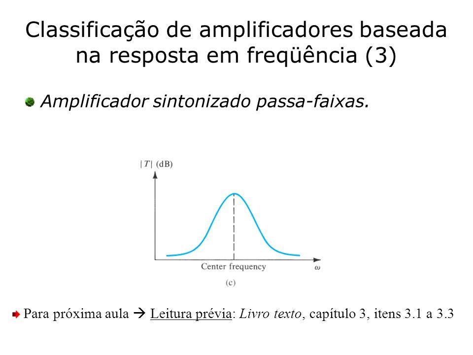 Classificação de amplificadores baseada na resposta em freqüência (3) Amplificador sintonizado passa-faixas. Para próxima aula Leitura prévia: Livro t