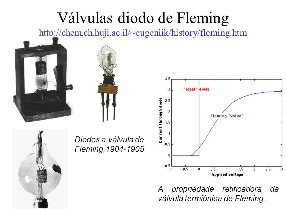 Válvulas diodo de Fleming http://chem.ch.huji.ac.il/~eugeniik/history/fleming.htm A propriedade retificadora da válvula termiônica de Fleming. Diodos