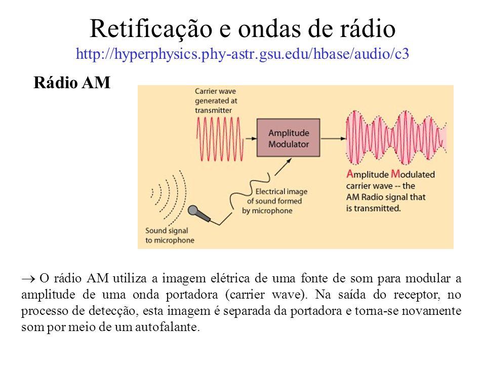 Retificação e ondas de rádio http://hyperphysics.phy-astr.gsu.edu/hbase/audio/c3 O rádio AM utiliza a imagem elétrica de uma fonte de som para modular