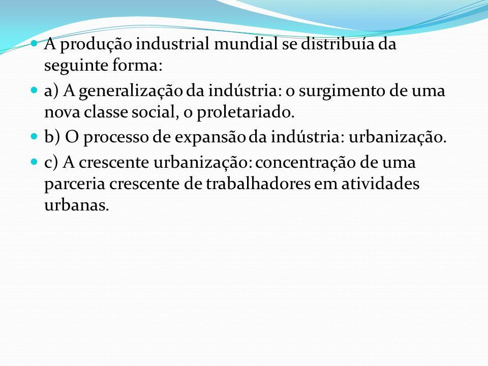 A produção industrial mundial se distribuía da seguinte forma: a) A generalização da indústria: o surgimento de uma nova classe social, o proletariado