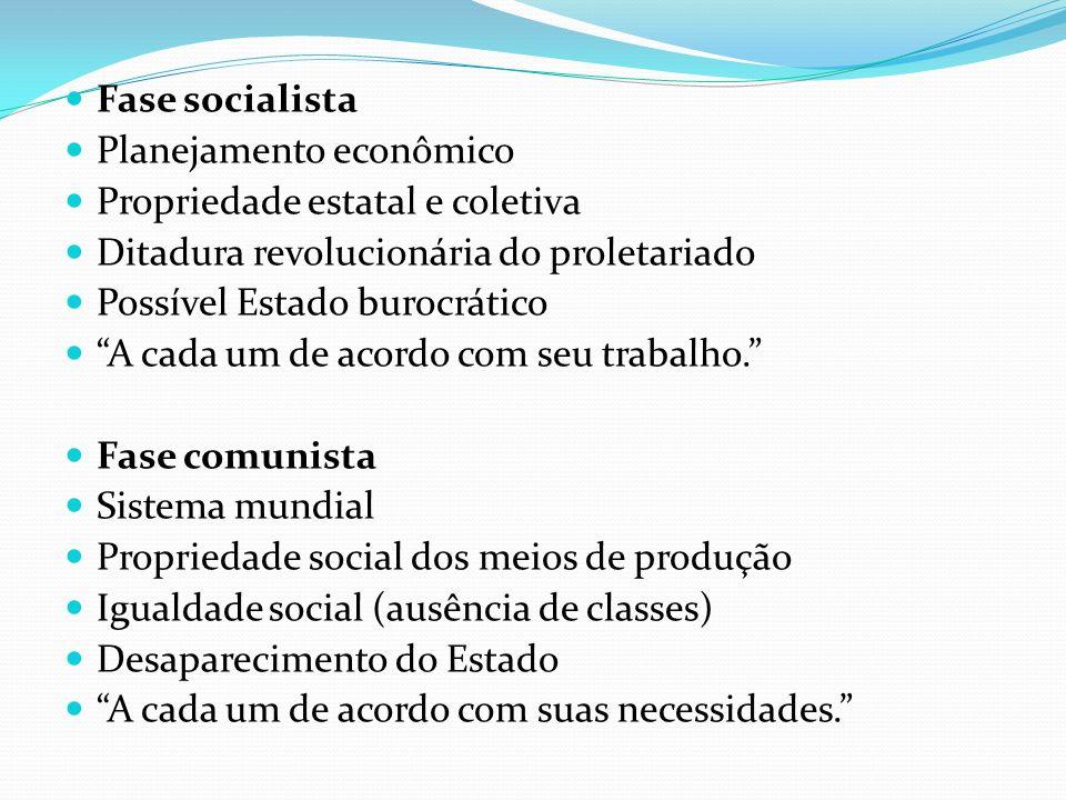 Fase socialista Planejamento econômico Propriedade estatal e coletiva Ditadura revolucionária do proletariado Possível Estado burocrático A cada um de