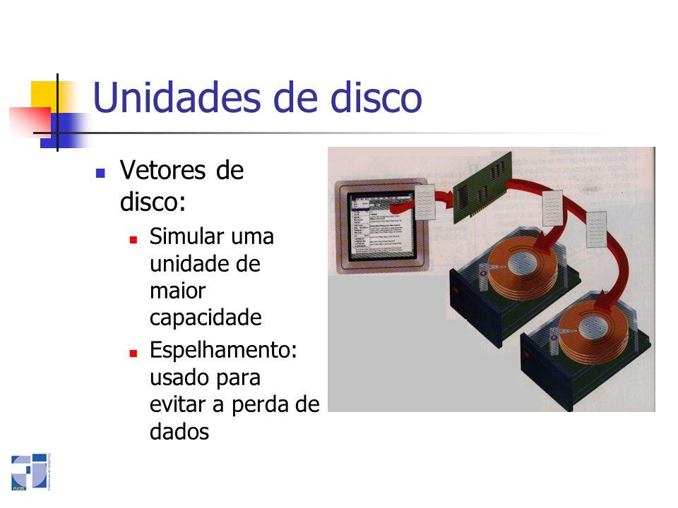Unidades de disco Vetores de disco: Simular uma unidade de maior capacidade Espelhamento: usado para evitar a perda de dados