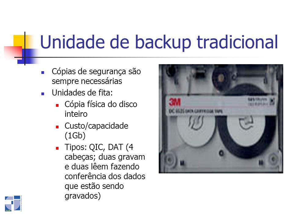 Unidade de backup tradicional Cópias de segurança são sempre necessárias Unidades de fita: Cópia física do disco inteiro Custo/capacidade (1Gb) Tipos: