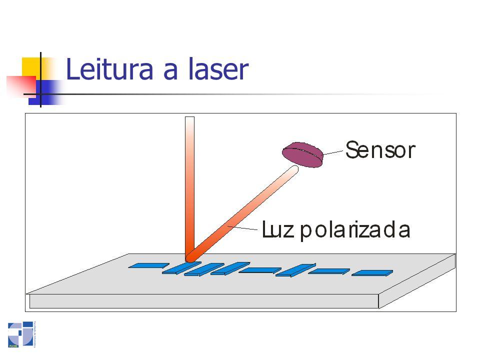 Leitura a laser