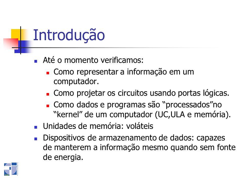 Introdução Entre os dispositivos de armazenamento de dados mais conhecidos podemos citar: Unidades de fita Discos magnéticos Flexíveis Rígidos Discos óticos (uso do laser para recuperar dados) CD DVD Chips de memória EPROMS Memórias Flash