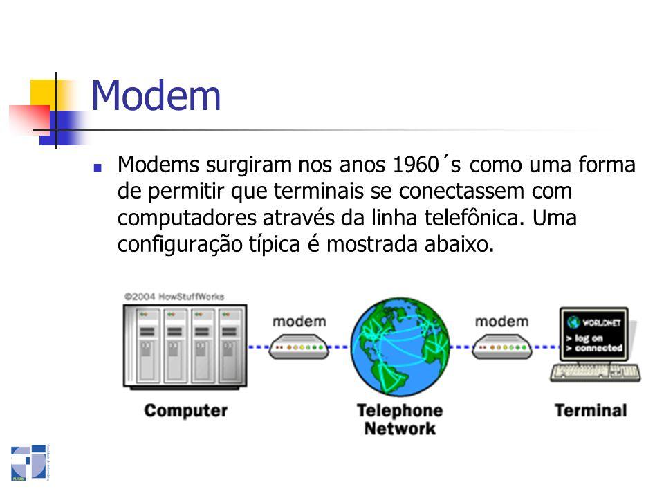 Modem Modems surgiram nos anos 1960´s como uma forma de permitir que terminais se conectassem com computadores através da linha telefônica. Uma config