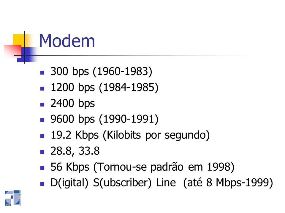 Modem 300 bps (1960-1983) 1200 bps (1984-1985) 2400 bps 9600 bps (1990-1991) 19.2 Kbps (Kilobits por segundo) 28.8, 33.8 56 Kbps (Tornou-se padrão em
