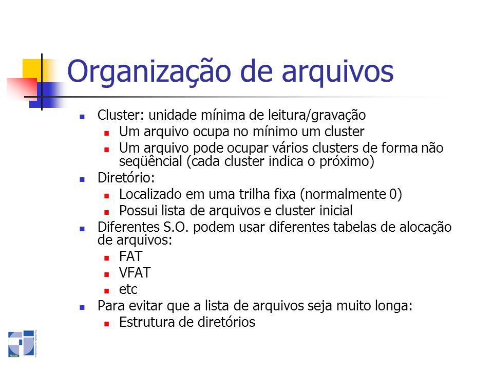 Organização de arquivos Cluster: unidade mínima de leitura/gravação Um arquivo ocupa no mínimo um cluster Um arquivo pode ocupar vários clusters de fo
