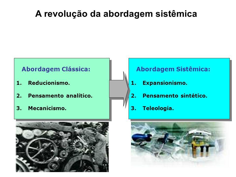 Abordagem Clássica: 1.Reducionismo. 2.Pensamento analítico. 3.Mecanicismo. Abordagem Clássica: 1.Reducionismo. 2.Pensamento analítico. 3.Mecanicismo.