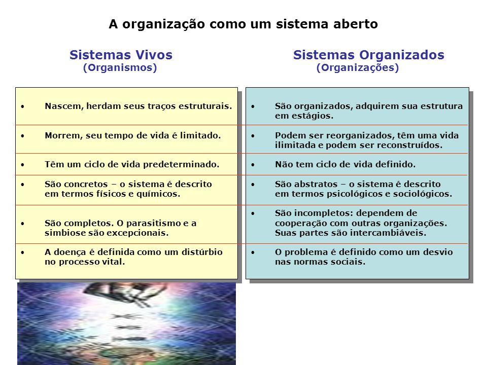 A organização como um sistema aberto Nascem, herdam seus traços estruturais. Morrem, seu tempo de vida é limitado. Têm um ciclo de vida predeterminado