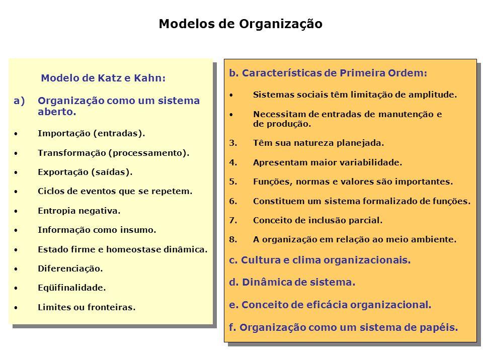 Modelos de Organização Modelo de Katz e Kahn: a)Organização como um sistema aberto. Importação (entradas). Transformação (processamento). Exportação (