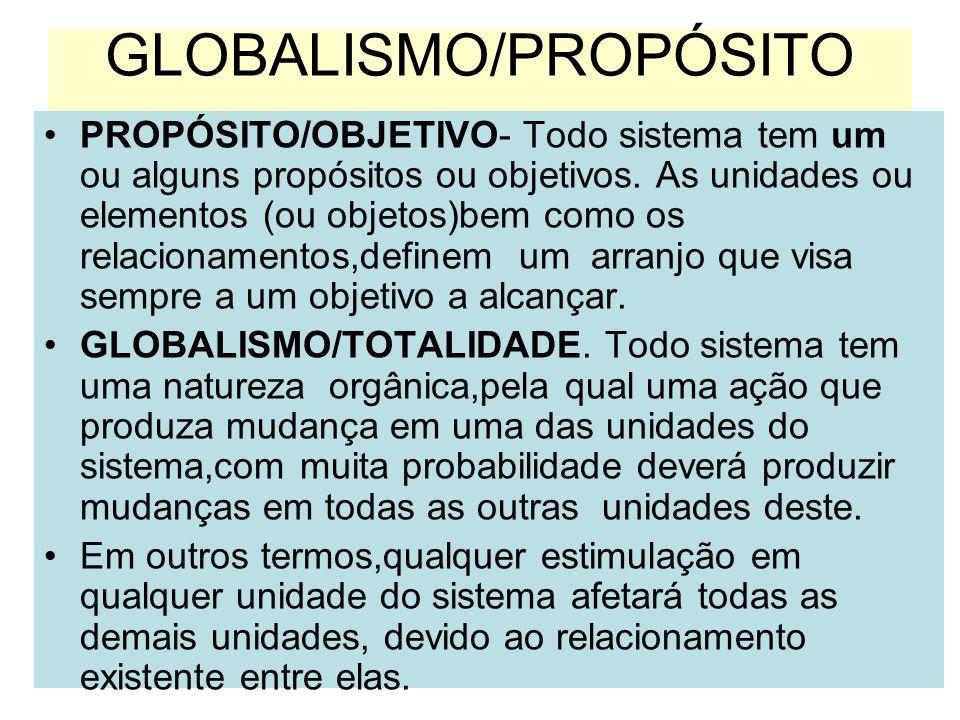 GLOBALISMO/PROPÓSITO PROPÓSITO/OBJETIVO- Todo sistema tem um ou alguns propósitos ou objetivos. As unidades ou elementos (ou objetos)bem como os relac