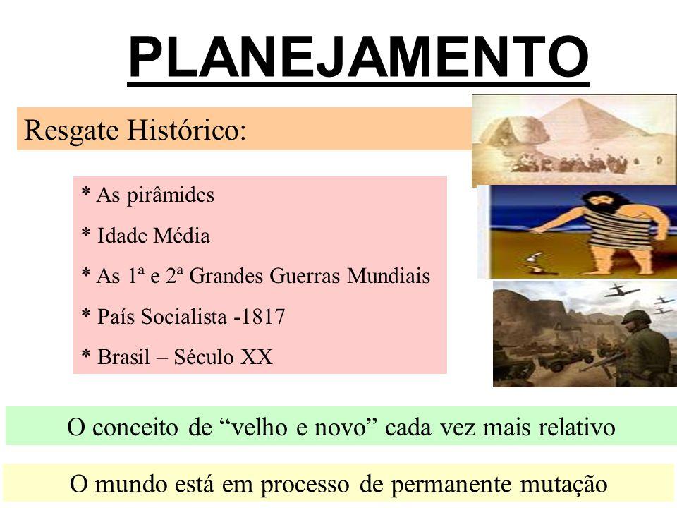 PLANEJAMENTO Resgate Histórico: * As pirâmides * Idade Média * As 1ª e 2ª Grandes Guerras Mundiais * País Socialista -1817 * Brasil – Século XX O conc