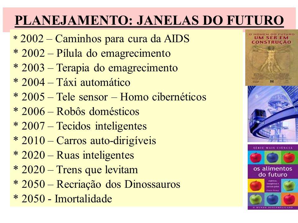 PLANEJAMENTO: JANELAS DO FUTURO * 2002 – Caminhos para cura da AIDS * 2002 – Pílula do emagrecimento * 2003 – Terapia do emagrecimento * 2004 – Táxi a