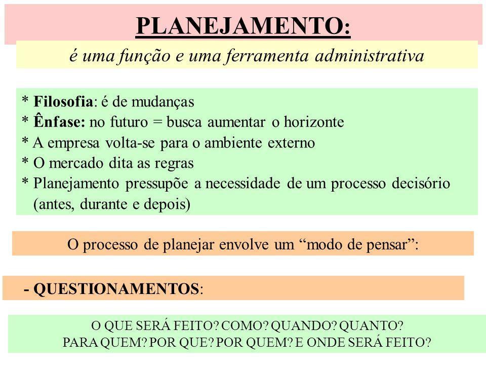 PLANEJAMENTO : é uma função e uma ferramenta administrativa * Filosofia: é de mudanças * Ênfase: no futuro = busca aumentar o horizonte * A empresa vo