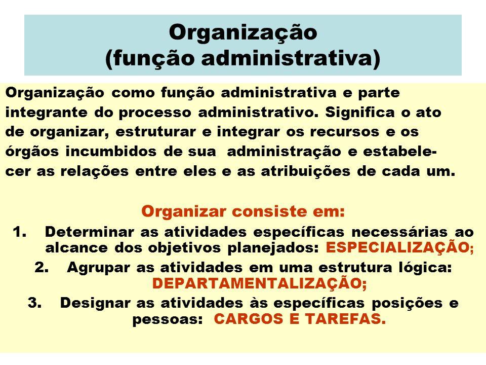 Organização (função administrativa) Organização como função administrativa e parte integrante do processo administrativo. Significa o ato de organizar