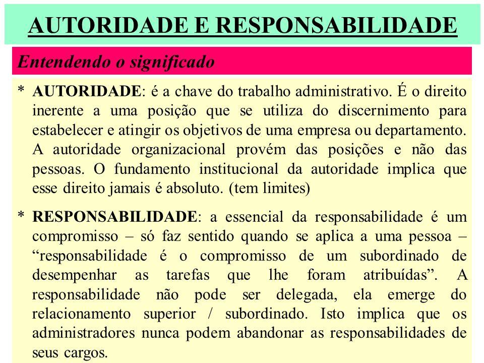 AUTORIDADE E RESPONSABILIDADE Entendendo o significado *AUTORIDADE: é a chave do trabalho administrativo. É o direito inerente a uma posição que se ut