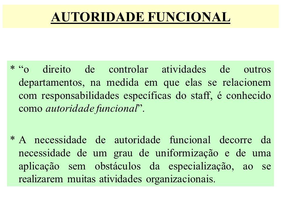 AUTORIDADE FUNCIONAL *o direito de controlar atividades de outros departamentos, na medida em que elas se relacionem com responsabilidades específicas