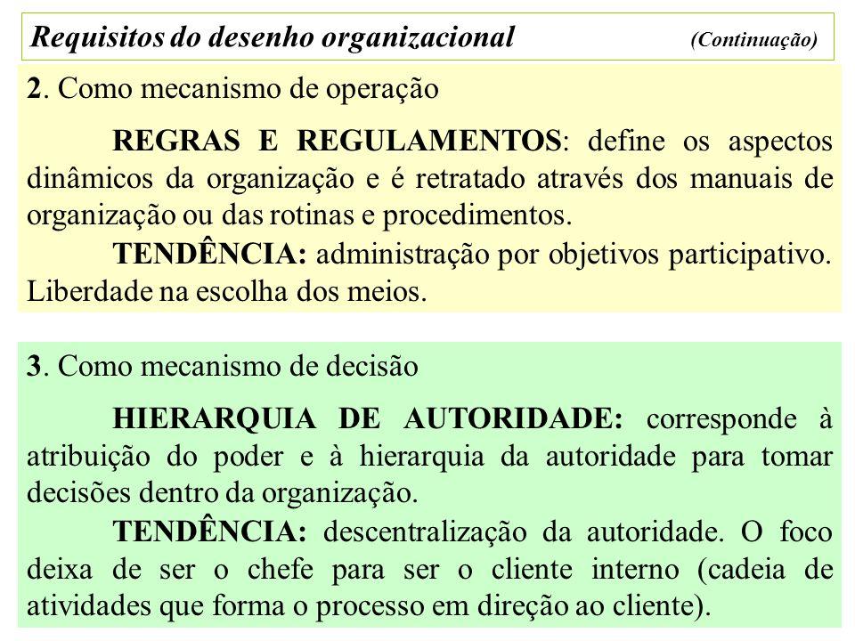 Requisitos do desenho organizacional (Continuação) 2. Como mecanismo de operação REGRAS E REGULAMENTOS: define os aspectos dinâmicos da organização e