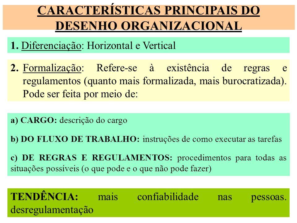 CARACTERÍSTICAS PRINCIPAIS DO DESENHO ORGANIZACIONAL 1. Diferenciação: Horizontal e Vertical 2.Formalização: Refere-se à existência de regras e regula