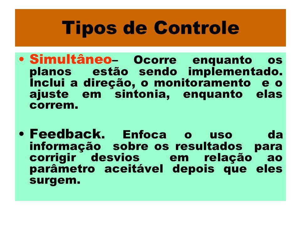 Tipos de Controle Simultâneo – Ocorre enquanto os planos estão sendo implementado. Inclui a direção, o monitoramento e o ajuste em sintonia, enquanto