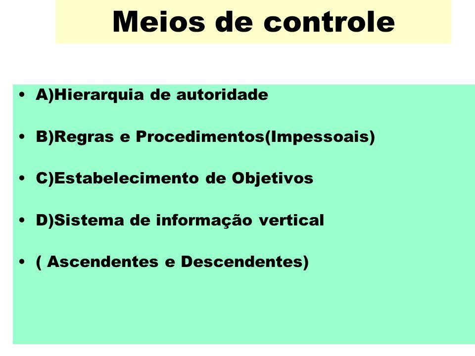 Meios de controle A)Hierarquia de autoridade B)Regras e Procedimentos(Impessoais) C)Estabelecimento de Objetivos D)Sistema de informação vertical ( As