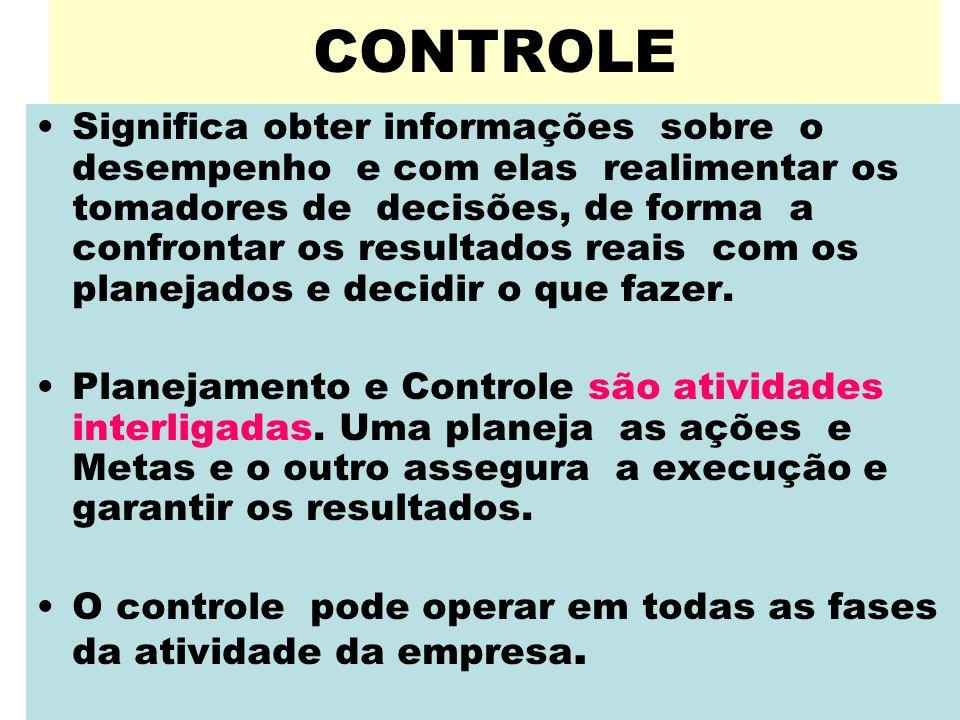 CONTROLE Significa obter informações sobre o desempenho e com elas realimentar os tomadores de decisões, de forma a confrontar os resultados reais com