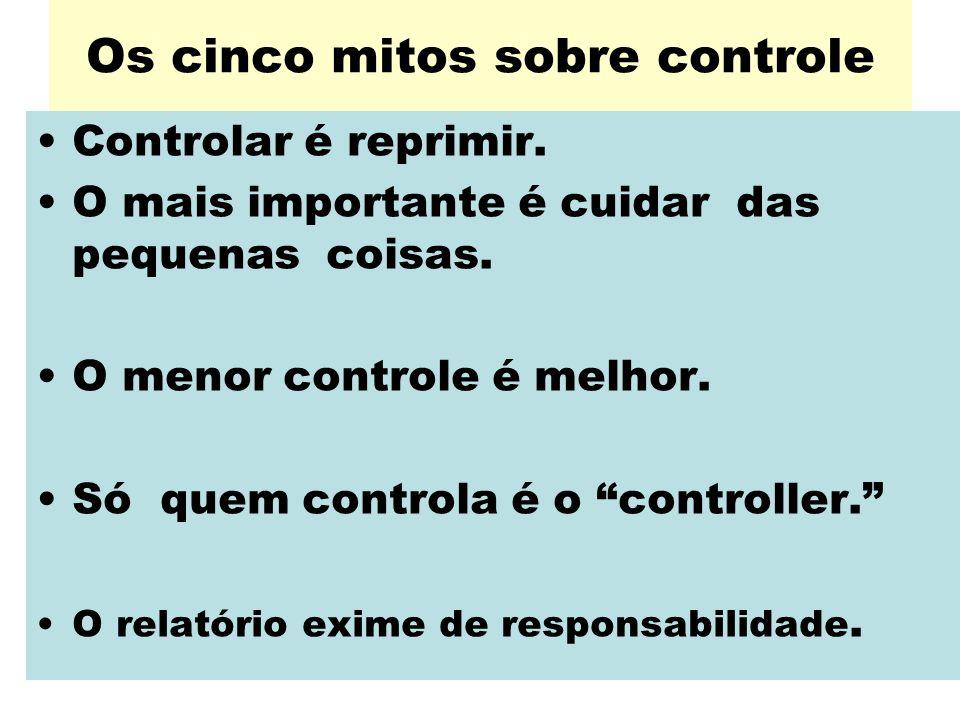 Os cinco mitos sobre controle Controlar é reprimir. O mais importante é cuidar das pequenas coisas. O menor controle é melhor. Só quem controla é o co